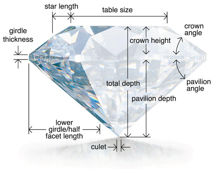 diamond buying guide -4