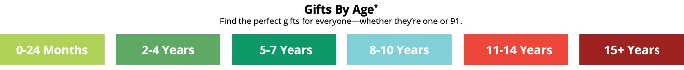 Gifts By Age* Find the perfect gifts for everyone—whether they're one or 91.