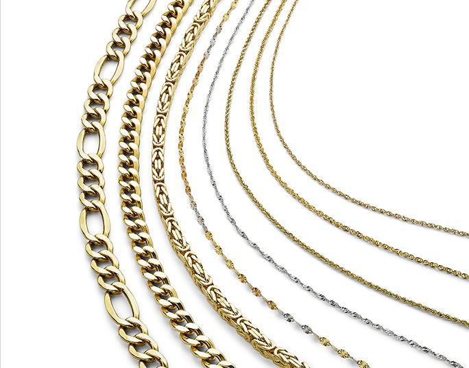 Necklace Length - Perfect Necklace